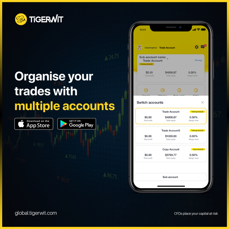 ORGANISE YOUR TRADES