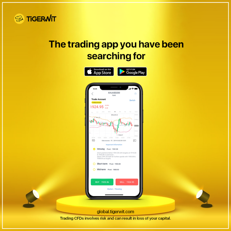 THE TRADING APP YOU HAVE BEEN SEARCHING FOR 1080